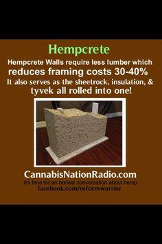 Hempcrete