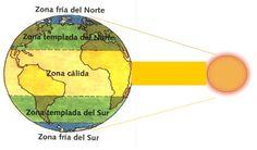 Zonas climáticas del planeta