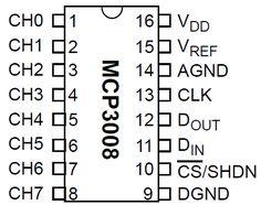 LCD-Modul über Portexpander PCF8574 mit dem Raspberry Pi