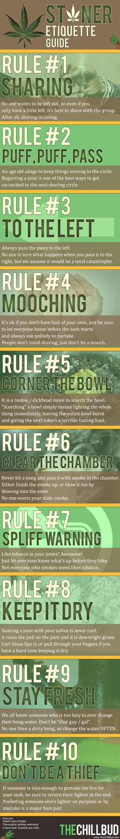 The Complete Stoner Etiquette Guide.   ........................................................ Please save this pin... ........................................................... Because For Real Estate Investing... Visit Now!  OwnItLand.com