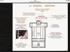 Basilica cristiana