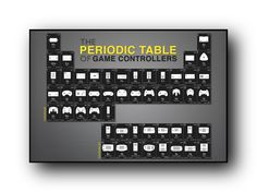Amazon.com: Periodic Table of Game Controllers Poster: Prints: Posters & Prints