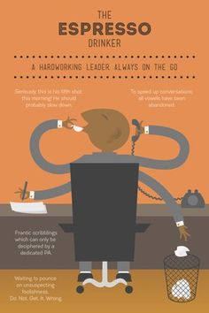 Check out the images below to figure out what type of coffee drinker you are: