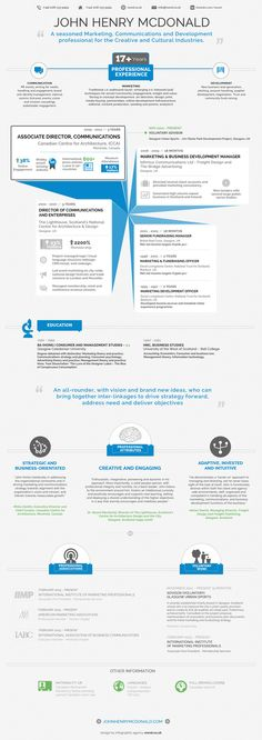 Resume Template 1 | Infographic Visual Resumes | Pinterest ...