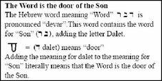 Daily Tidbits 12/29/11 – Torah & Creation