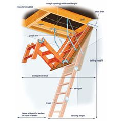 Amazing Attic Ladders    Http://www.modularhomepartsandaccessories.com/atticladderoptions.php