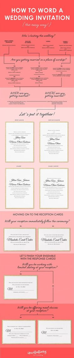 Infographic Wedding Invitation Wording