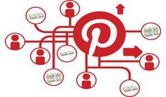 Descarga Pinterest para Empresas