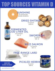 Did you know VItamin D isn't really a vitamin? Here's how to get enough of this vital anabolic hormone in your diet everyday!