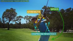 Starting your backswing resistance builds strength in critical golf power muscles; improving mechanics, and triggering club head speed on your downswing. The gym builds your beach muscles, our #GolfPowerSwingTrainer strengthens the precise muscles you use when playing the course, starting your #GolfBackswing our #GolfSwingResistance power trainer strengthens the core, shoulder acceleration, and deceleration muscles; improves #GolfSwing #GolfMechanics, and increases #ClubheadSpeed