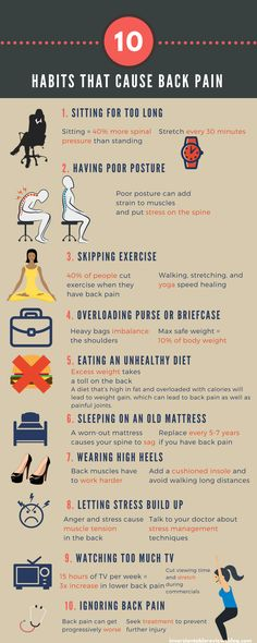 Share this Image On Your Site Please include attribution to inversiontablereviewsblog.com with this graphic. Here's an infographic on ten habits that cause back pain and what some tips what you can do about it. Including are having bad posture, sitting for too long and skipping exercise to train your back. Also, read my the best ... Read more