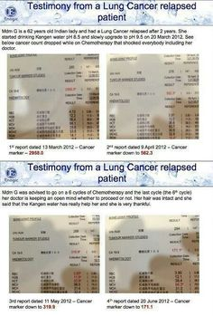 More proof with the properties of Kangen Water Cancer. I've given Kangen Water to over 2 dozen people with cancer in the past 3 years and ALL had their levels drop dramatically, in only 2 to 4 weeks. Some were even 4 stage cancer. This isn't a coincidence it's proof. Contact Victor @ 732-644-3060 to learn more.