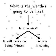 Is winter coming? Yes, always. Even if it's here.