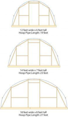 Get inspired ideas for your greenhouse. Build a cold-frame greenhouse. A cold-frame greenhouse is small but effective. Diy Greenhouse Plans, Cheap Greenhouse, Backyard Greenhouse, Greenhouse Plants, Greenhouse Wedding, Tunnel Greenhouse, Pallet Greenhouse, Greenhouse Farming, Underground Greenhouse