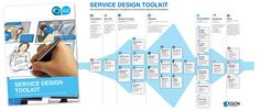 The Service Design Toolkit contains several tools and methods that guide you to design innovative services in a structured way.
