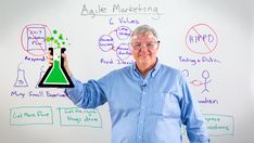 Posted by AgileJimYou've probably heard of agile processes in regards to software development. But did you know those same key values can have a huge impact if applied to marketing, as well? Being adaptive, collaborative, and iterative are necessary skills when we live in a world where Google can pull the rug out from under us at a moment's notice.In today's Whiteboard Friday, we welcome guest host Jim Ewel, founder of AgileMarketing.net, as he d