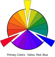 what are the primary colors - 490×508