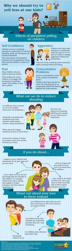 How can we stop yelling at kids as parents It is tough very tough - but if we think why we are yelling and try and do something about it it can really help.