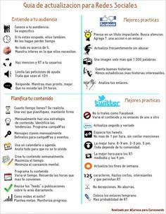 Guía de actualización de Redes Sociales.   Encuentranos en  http://www.cedesistemas.edu.co/portal/?id=676