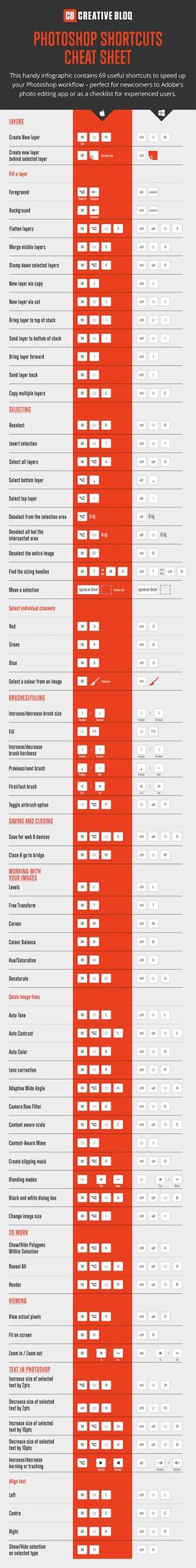 69 incredibly useful Photoshop shortcuts - #infographic
