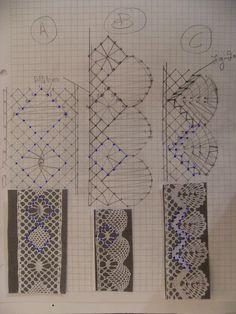 A Bobbin Lace Lover: Como dibujar un patron / How to draw a pattern