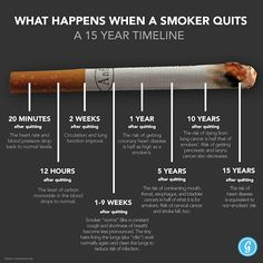 What happens when you #quitsmoking: lots to look forward to!