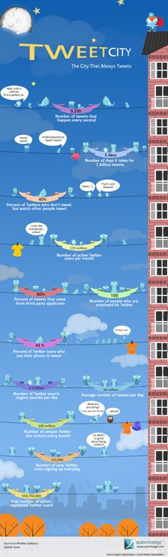 510 Best infographics images   Graphics, Info graphics, Advertising