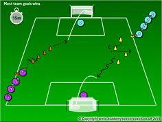 #soccerdrills Soccer Shooting Drills, Soccer Drills, Soccer Coaching, Soccer Training, Soccer Workouts, Youth Soccer, Fifa, Soccer Stuff, Sports
