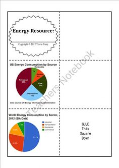 Science Journal: Six Square Foldable for Energy Resources product from MrTerrysScience on TeachersNotebook.com