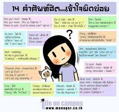 Study English Language, Learn English Grammar, Learn English Words, English Study, English Vocabulary, English Time, English Fun, Learning Pyramid, Thailand Language