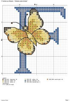 Alfabeto delle farfalle: F