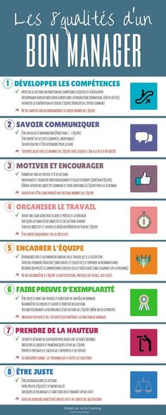 Etre un bon manager Management Tips, Project Management, Business Management, Etre Un Bon Manager, Leadership, 6 Sigma, Coaching Personal, Marketing Services, Burn Out