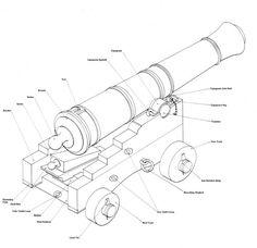 http://www.kanonen-zimmermann.de/bilder/home/8th-Century-Naval-Cannon.jpg