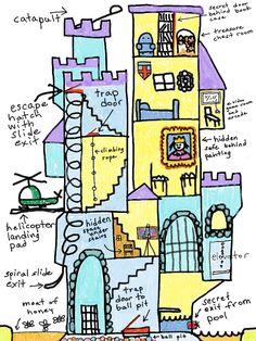 Emergency Sub Plans Middle School Inspirational Art Sub Plan Secret Rooms and Hidden Passageways Art Lessons For Kids, Art Lessons Elementary, Upper Elementary, Elementary Art Education, Elementary Art Rooms, Math Lessons, Art Sub Plans, Art Lesson Plans, Art Substitute Plans
