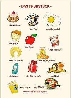 Study German, German English, Learn German, Learn French, German Grammar, German Words, Teaching French, Teaching Spanish, German Breakfast