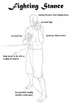 Boxing Techniques, Martial Arts Techniques, Self Defense Techniques, Krav Maga Techniques, Martial Arts Workout, Martial Arts Training, Boxing Training, Self Defense Moves, Self Defense Martial Arts
