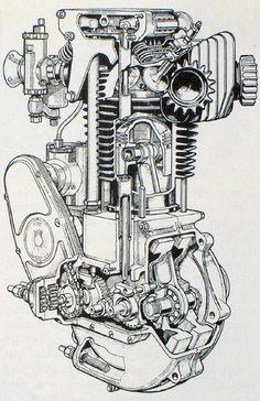 Image result for motorcycle engine art sketch