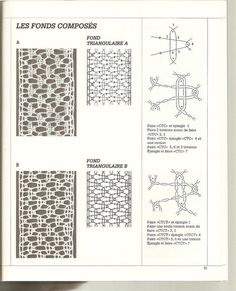 Joanna Perraudin - Precieuse Dent.. Bobbin Lace Patterns, Knitting Patterns, Bobbin Lacemaking, Crochet Motifs, Macrame Design, Crochet Needles, Needle Lace, Heirloom Sewing, Lace Collar
