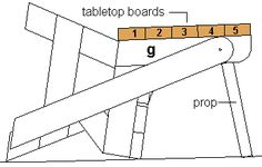 plans for the tabletop boards
