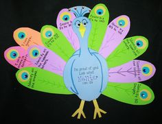Between Earth and Sky activity. Decorate feathers based on their patches to make Proud Peacock. Proud Pupil Progress Pal is a peacock that has feathers added to it all year. Whenever a student passes an assessment for a report card standard the teacher fills out a feather, the student decorates it and adds it to their peacock. Makes a terrific bulletin board that helps build self-esteem & show passers by what your students are learning. Great for conferences too! FREE templates.