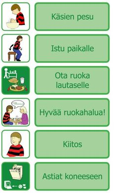 Osittaminen Learn Finnish, Finnish Language, Self Regulation, Classroom Behavior, Occupational Therapy, Special Needs, Pre School, Special Education, Finland
