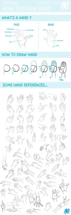 How to draw: hands