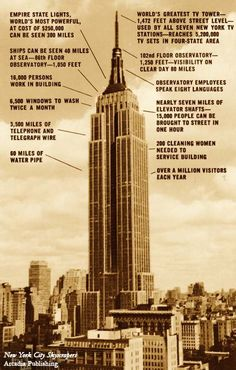 """Empire State Building, opened in 1931. (Wow that's a lot of """"cleaning women"""" Hmmm)"""