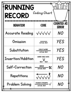 Running Record Coding Sheet {FREEBIE} More