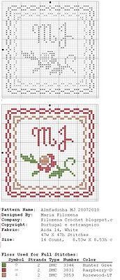 Pincushion free chart by Filomena Crochet