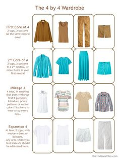 9. a complete 4 by 4 Wardrobe in brown, turquoise and white