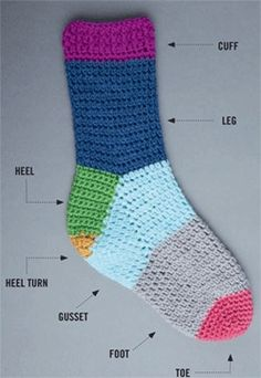 very good article on how to crochet socks :-D crochet-my-first-love