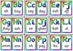 MFL French Resource - French Alphabet Pronunciation Posters