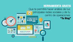 #Metricool herramientas de análisis de blog y redes sociales... GRATIS!  http://klou.tt/jd4euwchtlu5