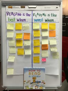 """""""Reading is the Best When."""" and """"Reading is the Worst When."""" anchor chart for Reader's Workshop. Reading Lessons, Reading Resources, Reading Strategies, Teaching Reading, Reading Comprehension, Comprehension Strategies, Reading Stamina Chart, Reading Charts, Readers Workshop"""